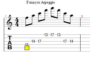 belajar melodi, teknik melodi, string skipping, belajar arpeggio,