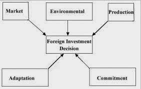 International Financial Management : May 2014