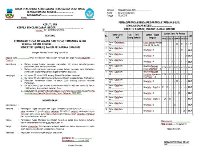 Contoh SK Surat Tugas Mengajar Guru Revisi Terbaru Kurikulum 2013 & KTSP 2006