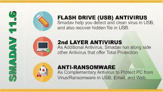 DownloadSmadav Antivirus For Windows