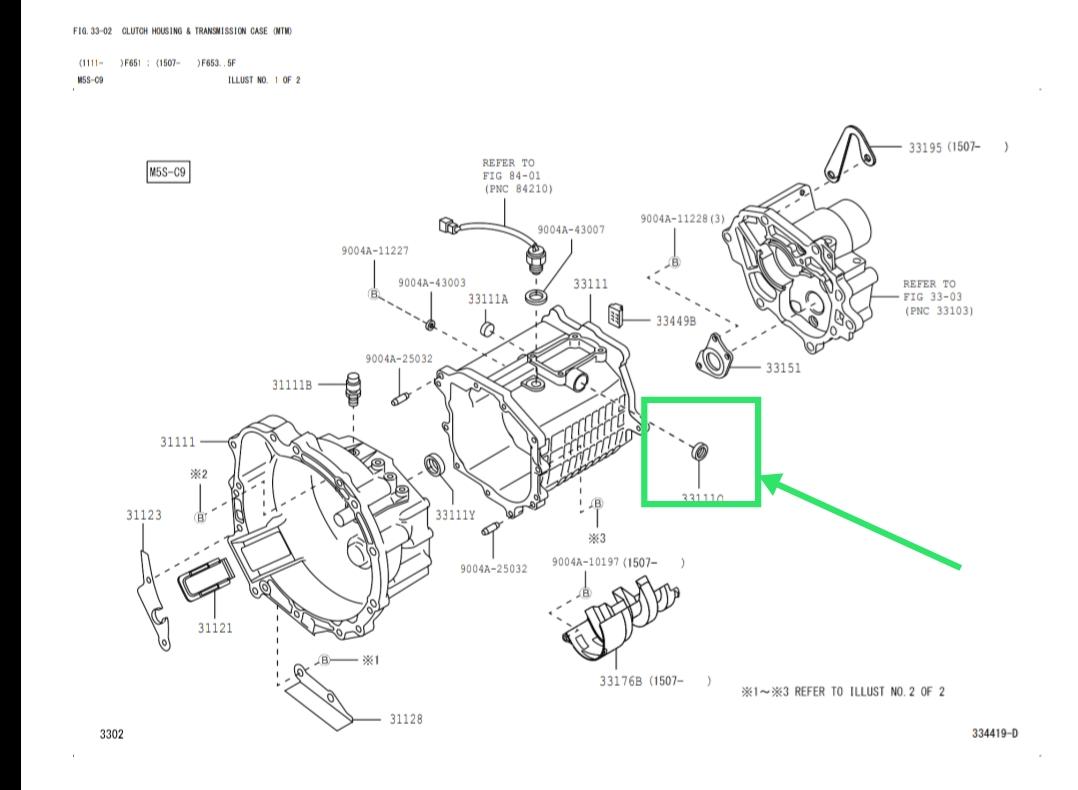 Harga Dan Fisik Oil Seal Transmission Case Toyota Avanza