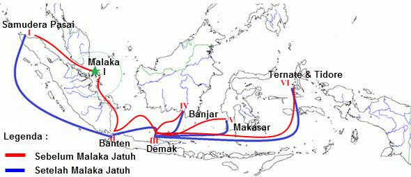 Teknologi dan Pusat-pusat Pelayaran di Kepulauan Nusantara (Abad 16 –18 M)