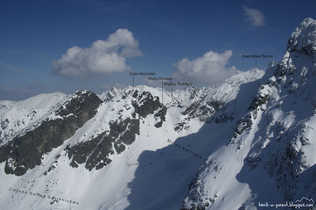 Widok na Mylną Przełęcz