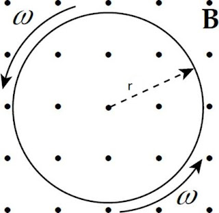 समरूप चुम्बकीय क्षेत्र में घूर्णन करती धातु की चकती में प्रेरित विद्युत वाहक बल