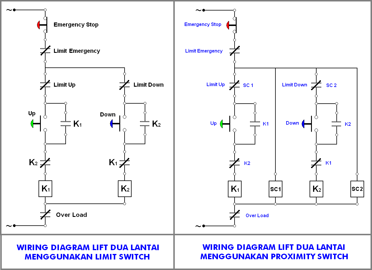 medium resolution of gambar perbandingan wiring diagram rangkaian dasar lift 2 lantai