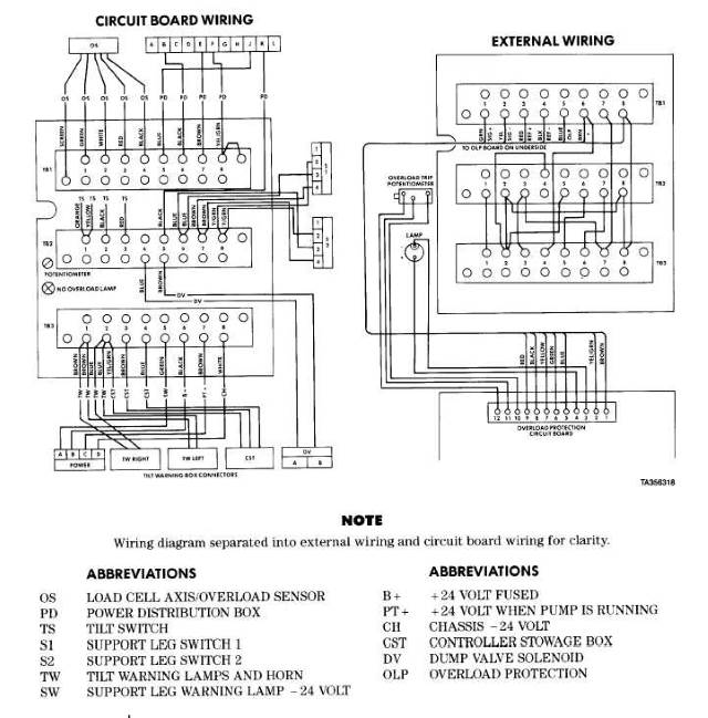Distribution Board Layout And Wiring, Wiring Diagram Sub Board