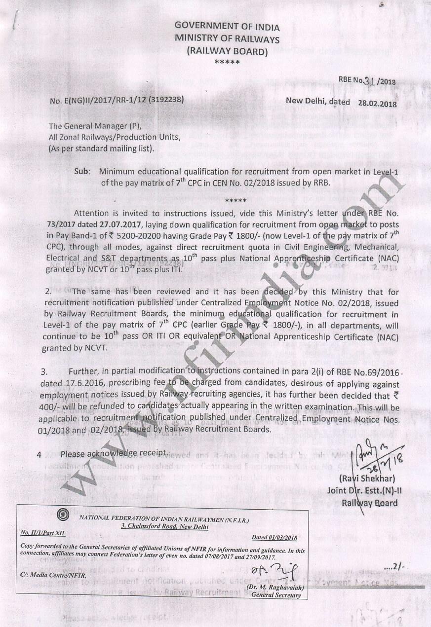 minimum-qualification-for-recruitment-in-level-1-govempnews