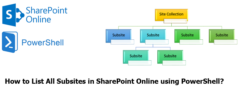 sharepoint online powershell get all subsites