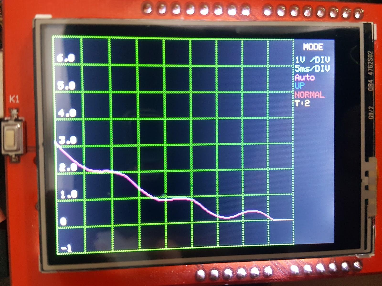 Lcd tft membuat digital oscilloscope dengan arduino uno