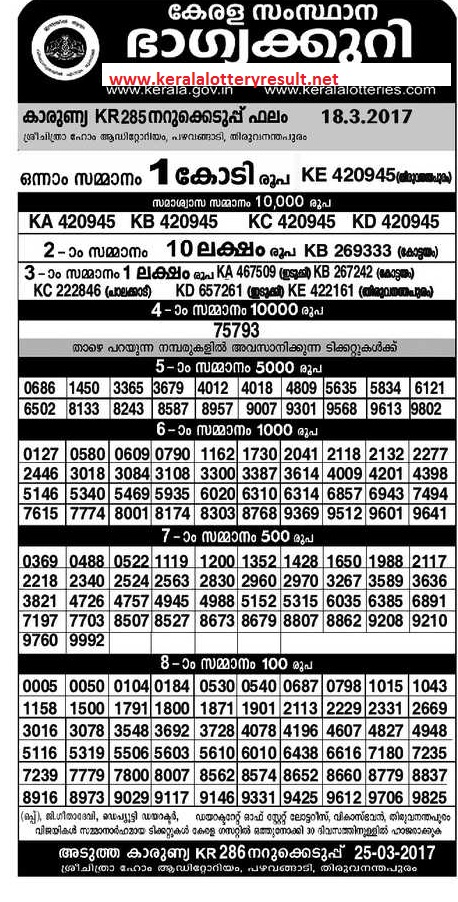Kerala State Lotteries Result