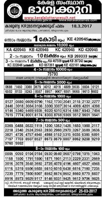 KARUNYA LOTTERY KR 285 RESULTS 18-03-2017 - kerala lottery result
