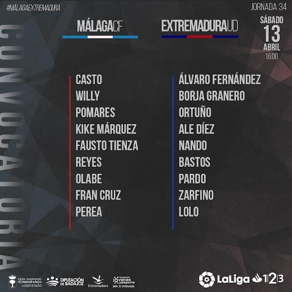 Extremadura, convocados ante el Málaga