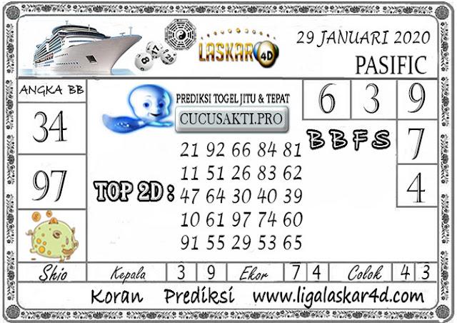 Prediksi Togel PASIFIC LASKAR4D 29 JANUARI 2020