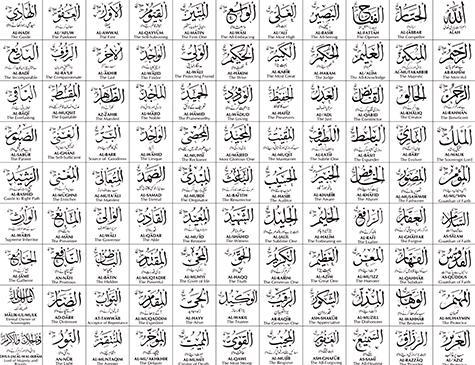 Artikel Tentang Arti Nama Nama Allah 99 Asmaul Husna Dan Manfaatnya