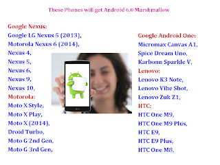 List of phones will get Android 6.0 Marshmallow,These Phones will get Android 6.0 Marshmallow,how to update Android 6.0 Marshmallow,Android 6.0 Marshmallow install,Android 6.0 Marshmallow update phone,list of phones of android 6.0,how to get Android 6.0 Marshmallow,Google Nexus,Motorola,Google Android One,Micromax phones,Lenovo phones,HTC phones,Samsung phones,Sony phones,LG phones,OnePlus phones,Xiaomi phones,Asus phones,Huawei phones,tablet