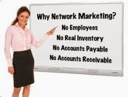 Powerful Reasons For Taking Your Network Marketing Business Online