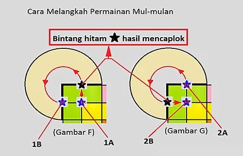 Bas-Basan the circle line