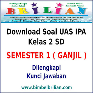 Download Soal UAS IPA Kelas 2 SD Semester 1 (Ganjil) dan Kunci Jawaban