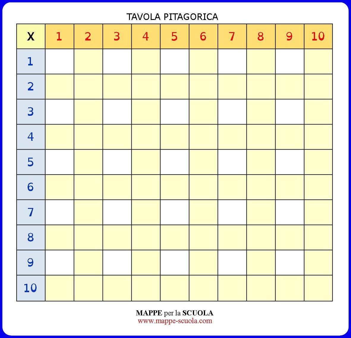 Mappe per la scuola tavola pitagorica - La tavola pitagorica da stampare ...