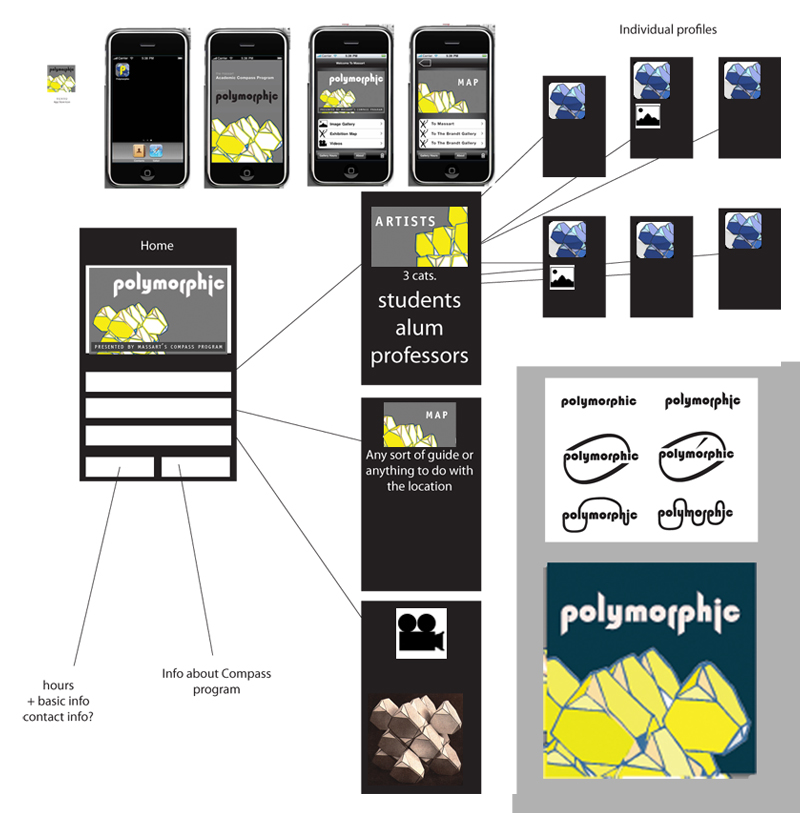 Graphic Site Map: G.D.S. Mass Art Graphic Design Society: February 2011