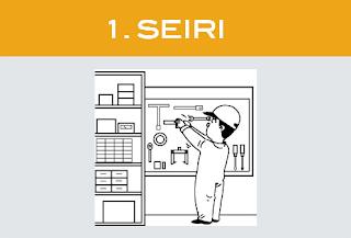 SEIRI (Sifting -  Chọn lọc)