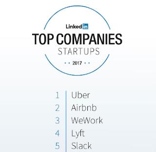 Startup Business Terbaik 2017