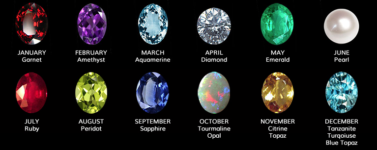 Image result for beautiful birthstones of 12 months photos