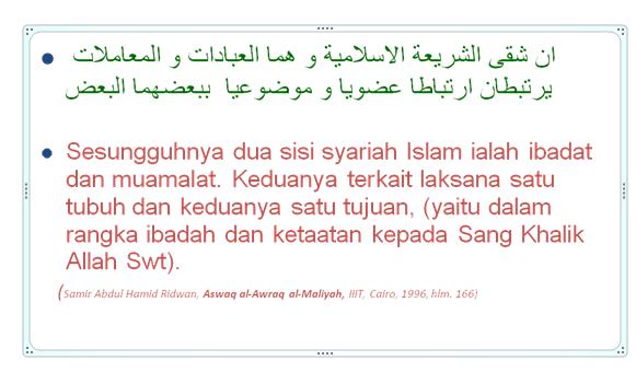 Landasan Ekonomi Syariah
