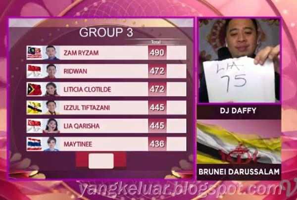 DA Asia 4 Grup 3