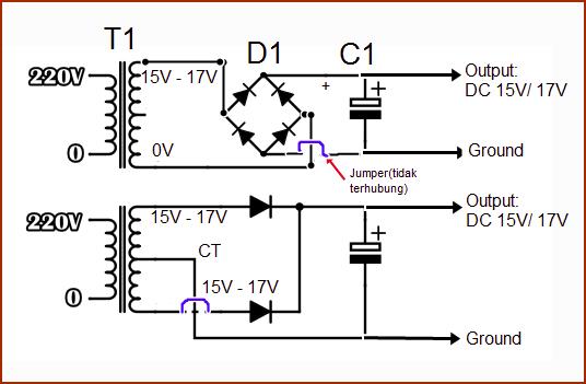 Gambar Skema Perata Arus dan Filter Tegangan pada Adaptor Sederhana