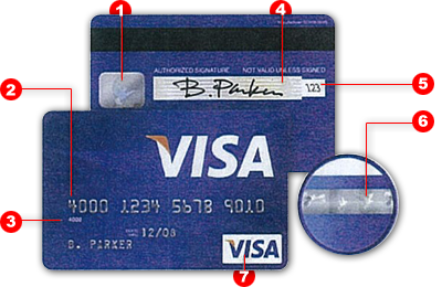 Real Visa Credit Card Numbers Front And Back CC Secure