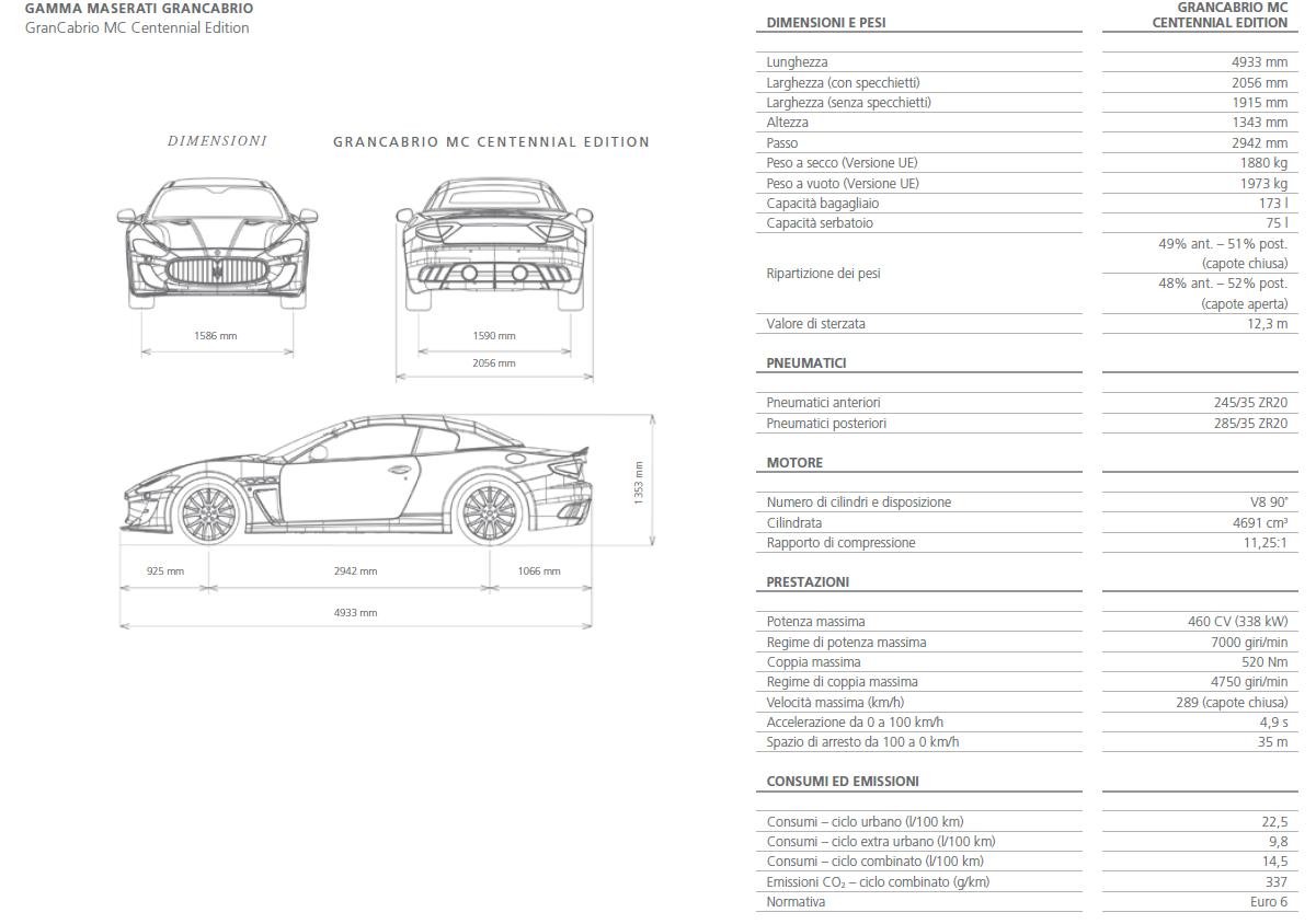 Maserati GranCabrio MC Stradale centennial schema quotato misure