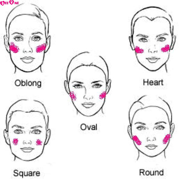 Hairstyle According To Face Shape