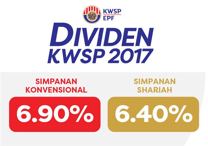 Kadar Dividen KWSP 2017