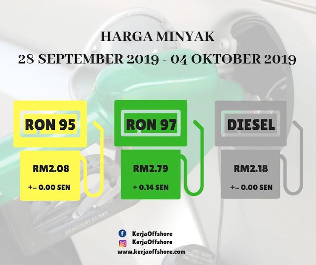 Harga minyak terkini untuk minggu 28 September 2019 - 04 Oktober 2019