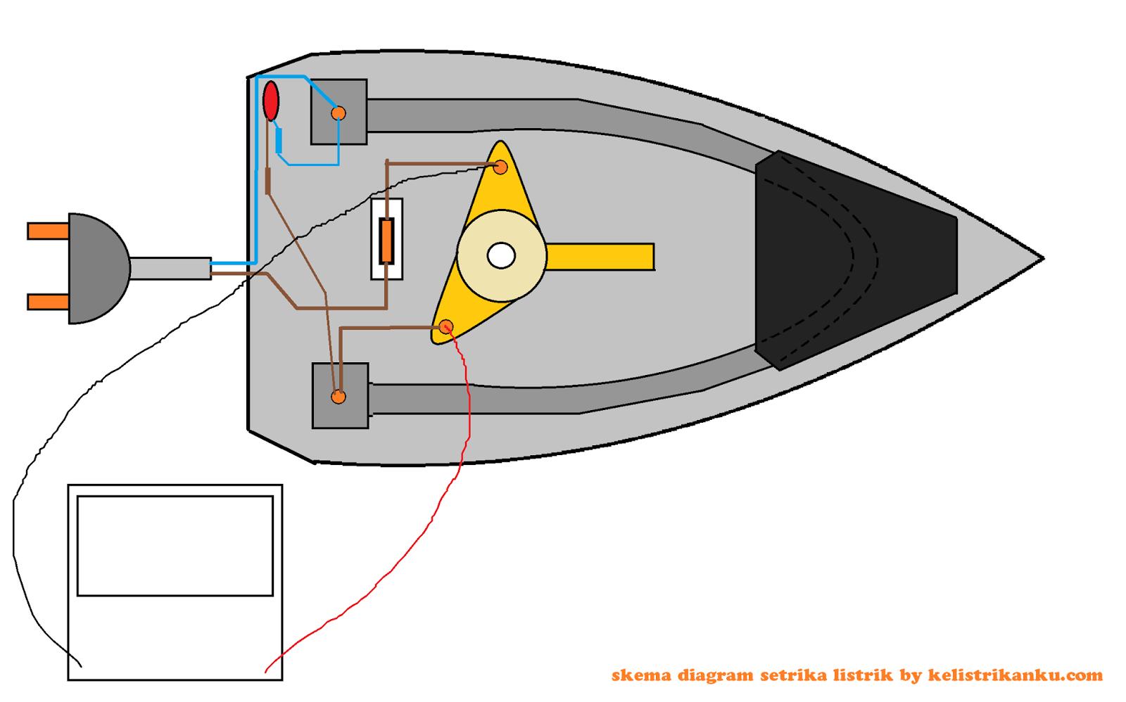 Wiring Diagram Setrika Listrik : Ford f ke wiring diagram mitsubishi galant