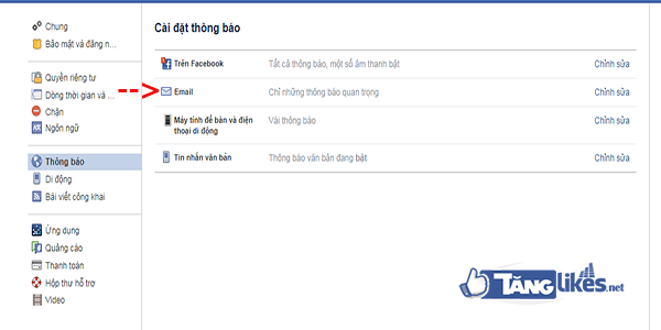 chan thong bao tu facebook ve email