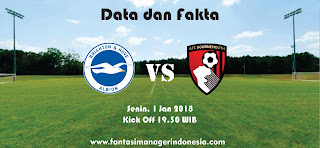 Data dan Fakta Fantasy Premier League Brighton vs Bournemouth Fantasi Manager Indonesia