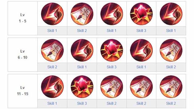 Guide Hanabi Dan Build Hanabi Mobile Legends Terbaik Tutorial games: Guide Hanabi Dan Build Hanabi Mobile Legends Terbaik