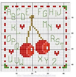 Progetti Punto Croce · Motivi Per Punto A Croce · Ricamo Creativo · Idee Di Ricamo. Ricamo A Punto croce frutta rossa