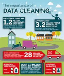 Data%2BCleansing - Data Cleansing Types and Benefits