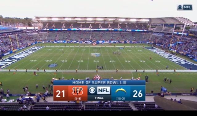 Super Bowl 2020 Home Team.Super Bowl 2020 Live Stream Where Is Super Bowl 2019