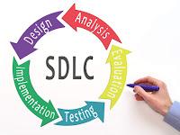 Metode Pengembangan Sistem ( SDLC ) Yang Banyak Digunakan