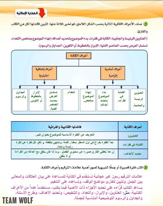تحميل كتاب الكفايات اللغوية 4 محلول