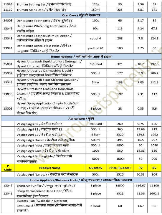 Vestige Products Price list in india