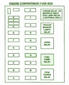 FORD Fuse Box Diagram: Fuse Box Ford 1993 F350 Engine