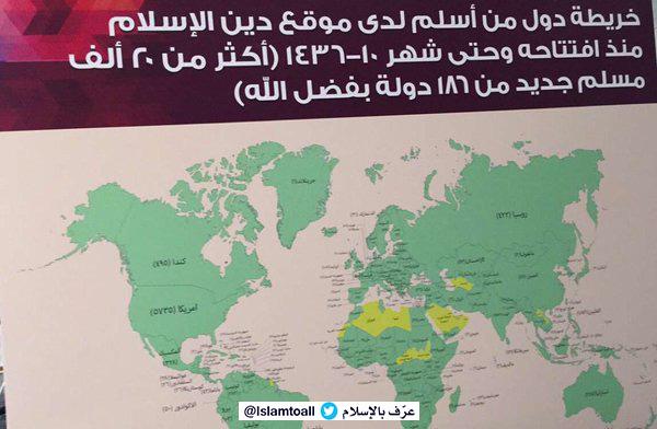 """أكثر من 20 ألف مسلم جديد عبر موقع """"دين الإسلام"""" إلى غاية شهر شوال 1436 هـ"""