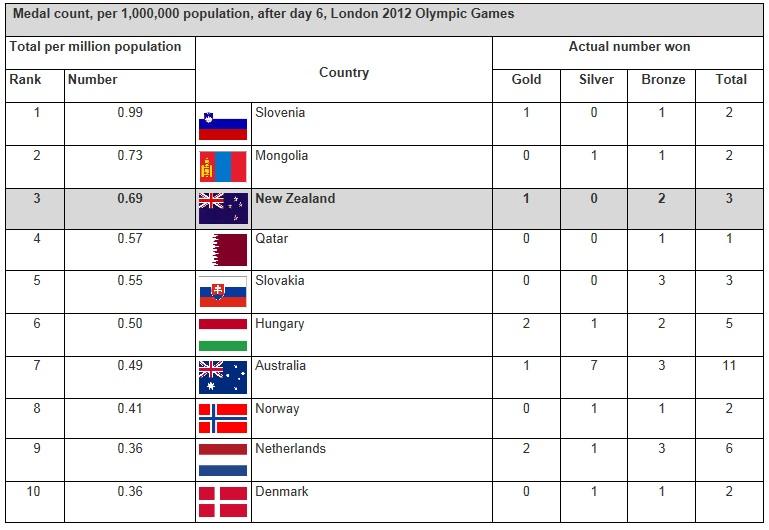 Island Wieviel Einwohner