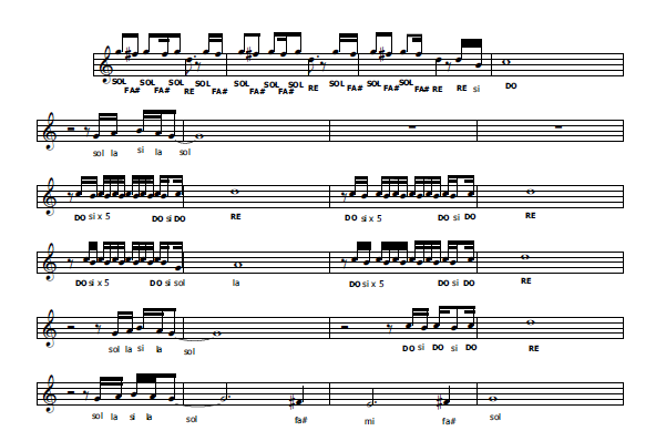 Canzone Di Natale A Natale Puoi.Musica E Spartiti Gratis Per Flauto Dolce A Natale Puoi