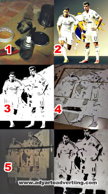 Cara branding atau membuat gambar sketsa pada dinding